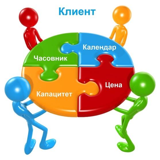 Ревеню Мениджмънт - Управление на приходите