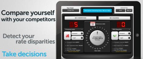 Idiso Checker - конторл на паритета на цените и контрол на цените на конкуренцията само на един клик